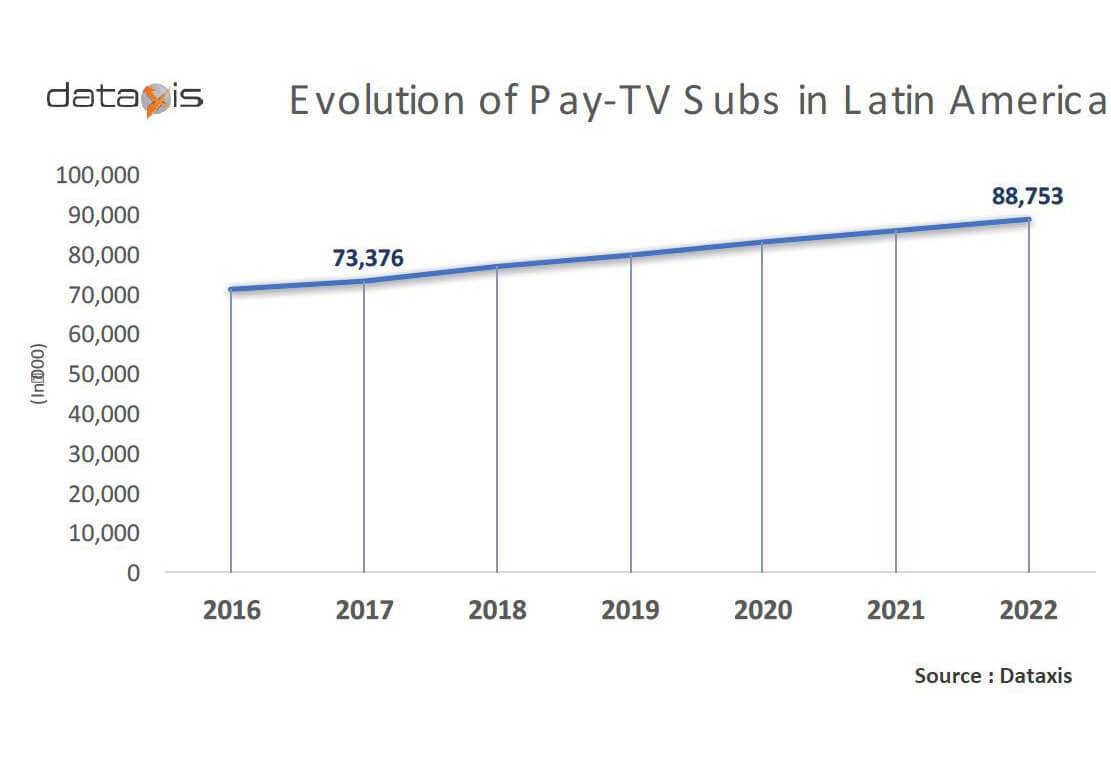dataxis pay tv 15 june 2017