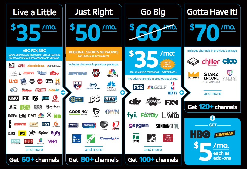 directv now 27 July 2017