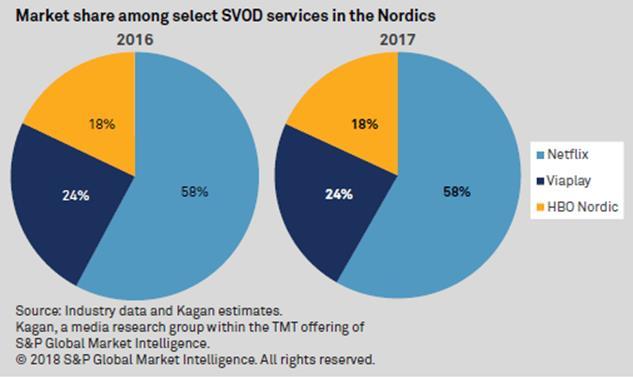 Scandinavian svod soaring vod news rapid tv news - Mobili scandinavi on line ...