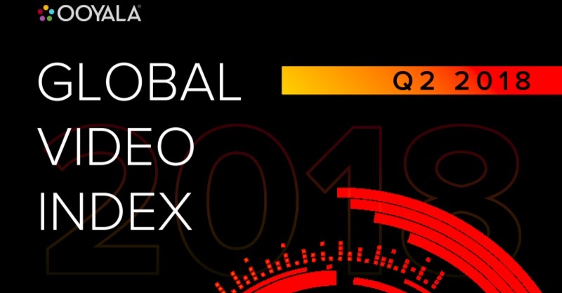 Mobile video consumption surges in Q2, with Q3 set for massive