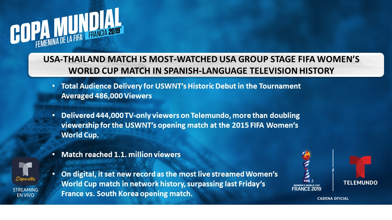 USA women's World Cup match breaks all records for Hispanic