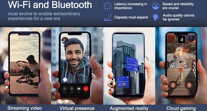 Qualcomm Announces New FastConnect Wi-Fi 6E Solutions