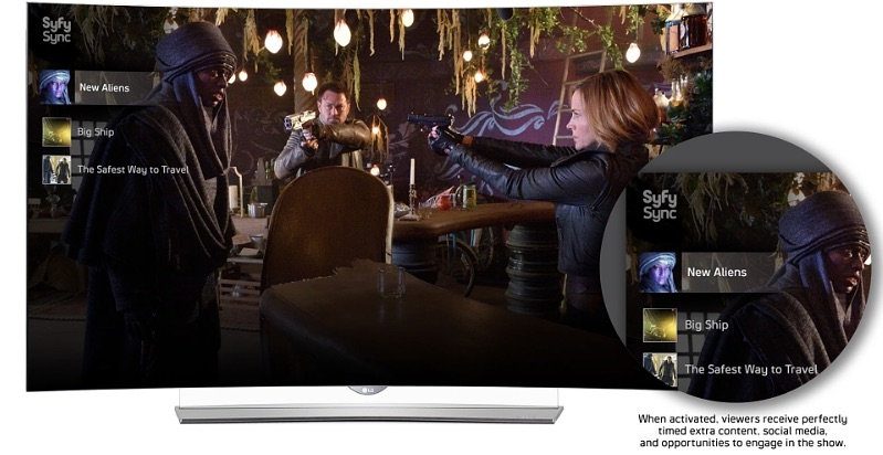 Syfy, LG partner for improved interactive TV experience | 4K